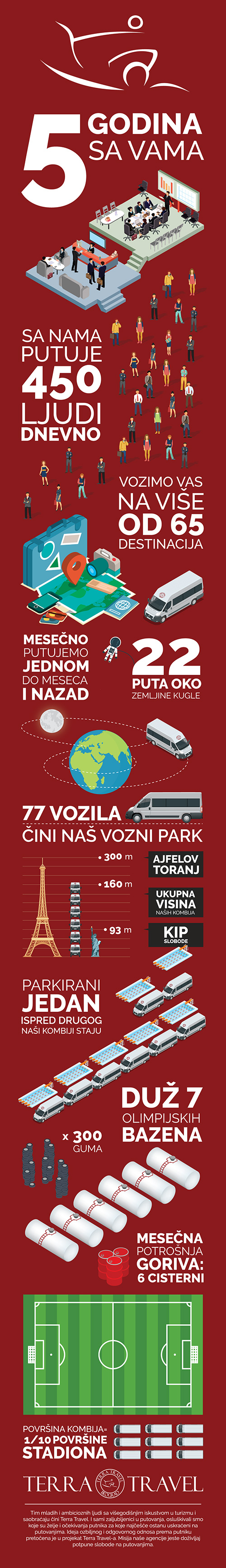 Terra-Travel---Infographic